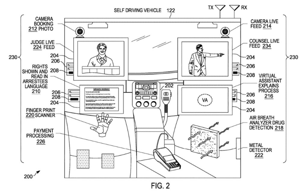 Motorola files patent for biometric courtroom in a car