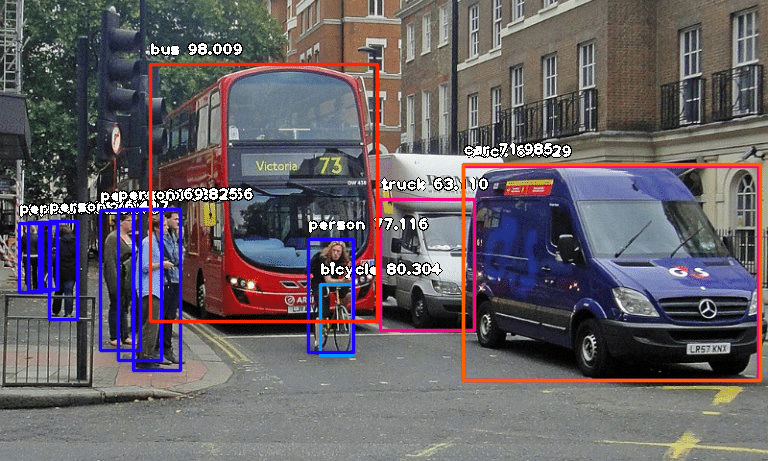Object Detection Systems