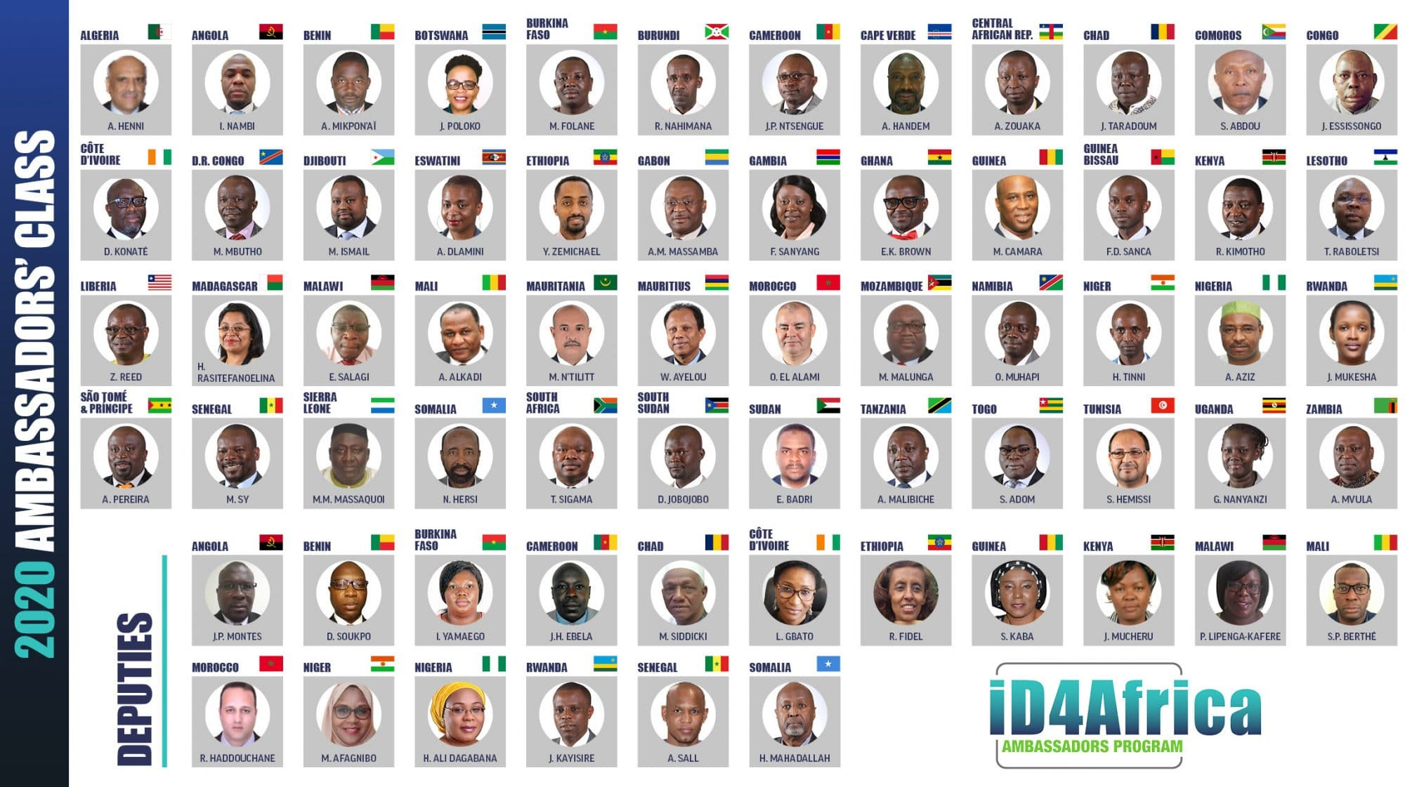ID4Africa Ambassador program expands again with new positions and nearly all African nations included