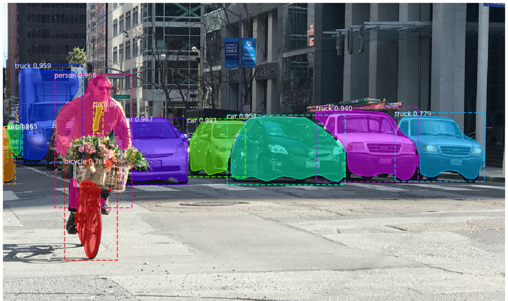 Ping An tops object detection challenge, Trueface explains NIST face recognition speed result