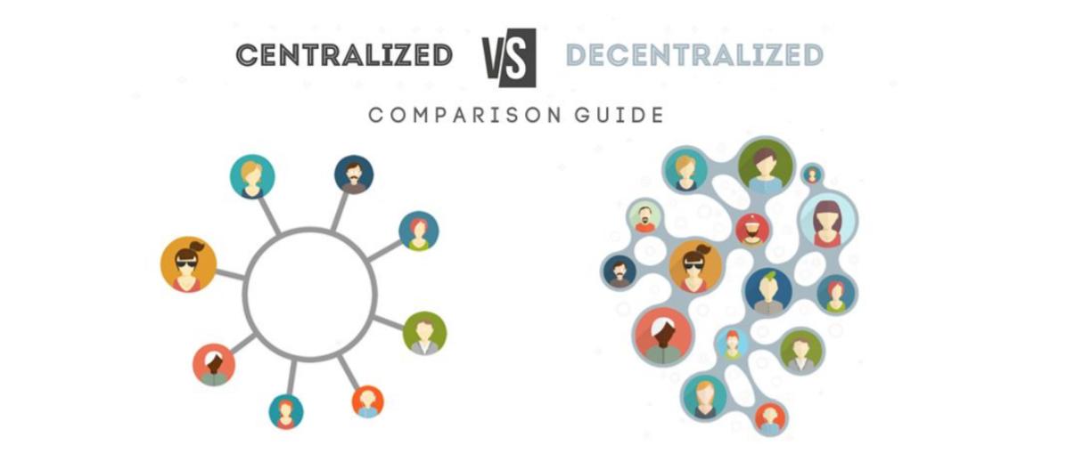 centralized vs decentralized Unum ID