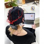 Neurotechnology BrainAccess Development Kit