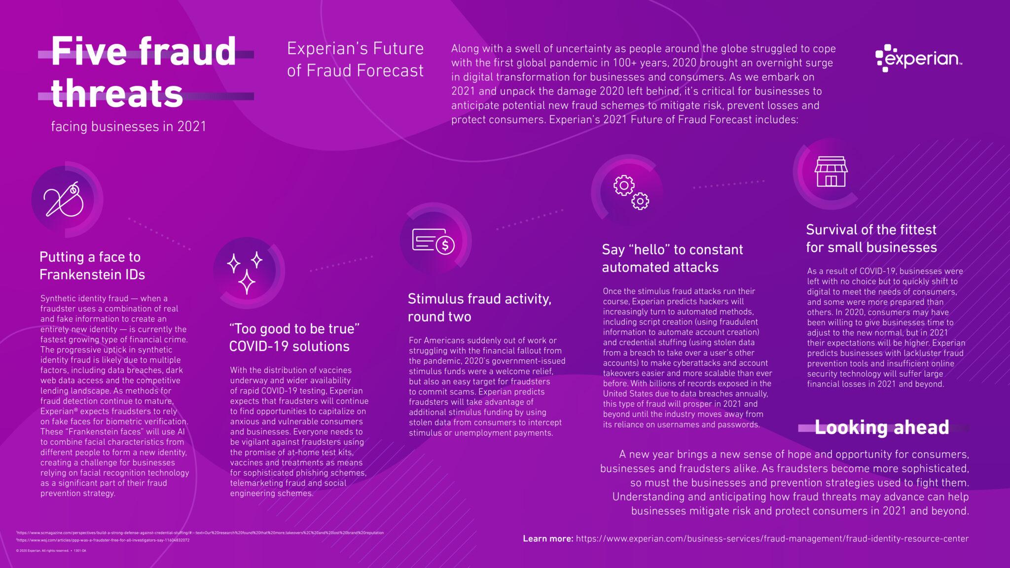 experian-future-fraud-forecast