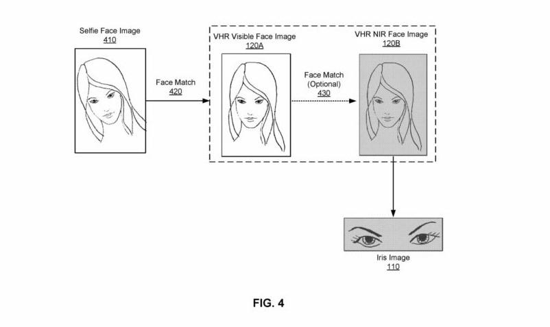 Tascent multi-stage multi-modal self biometrics enrollment patent
