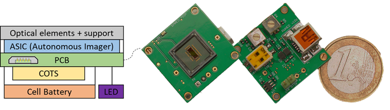 CEA-Leti's autonomous imager device µWAI