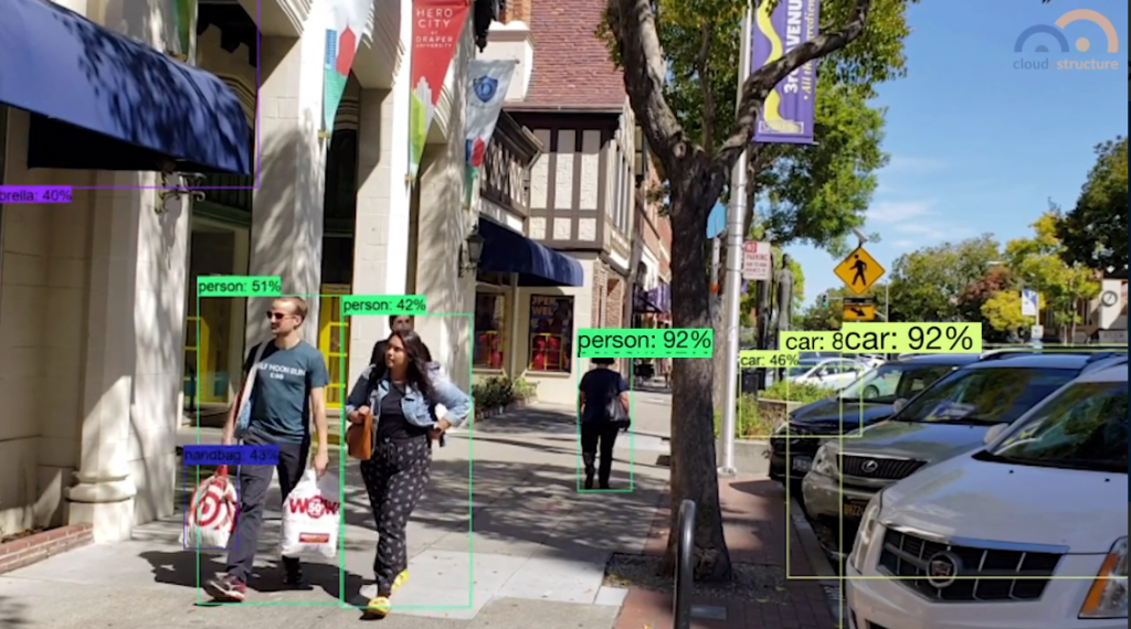 Cloudastructure to scale facial recognition and computer vision platform after raising over $29M